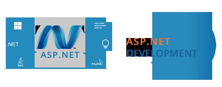 asp-net-development-trichy