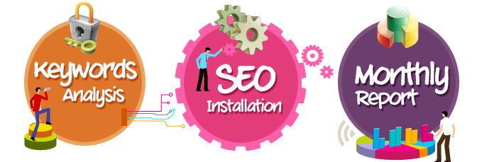 seo-services-in-trichy