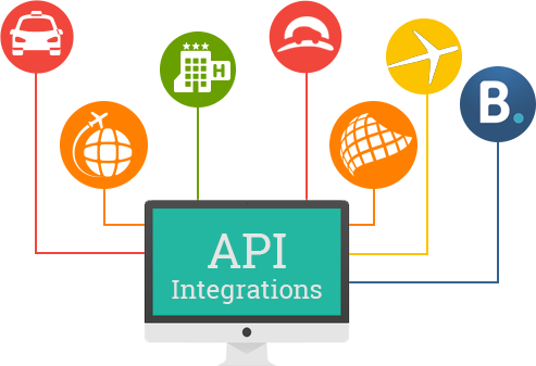 what is API integration