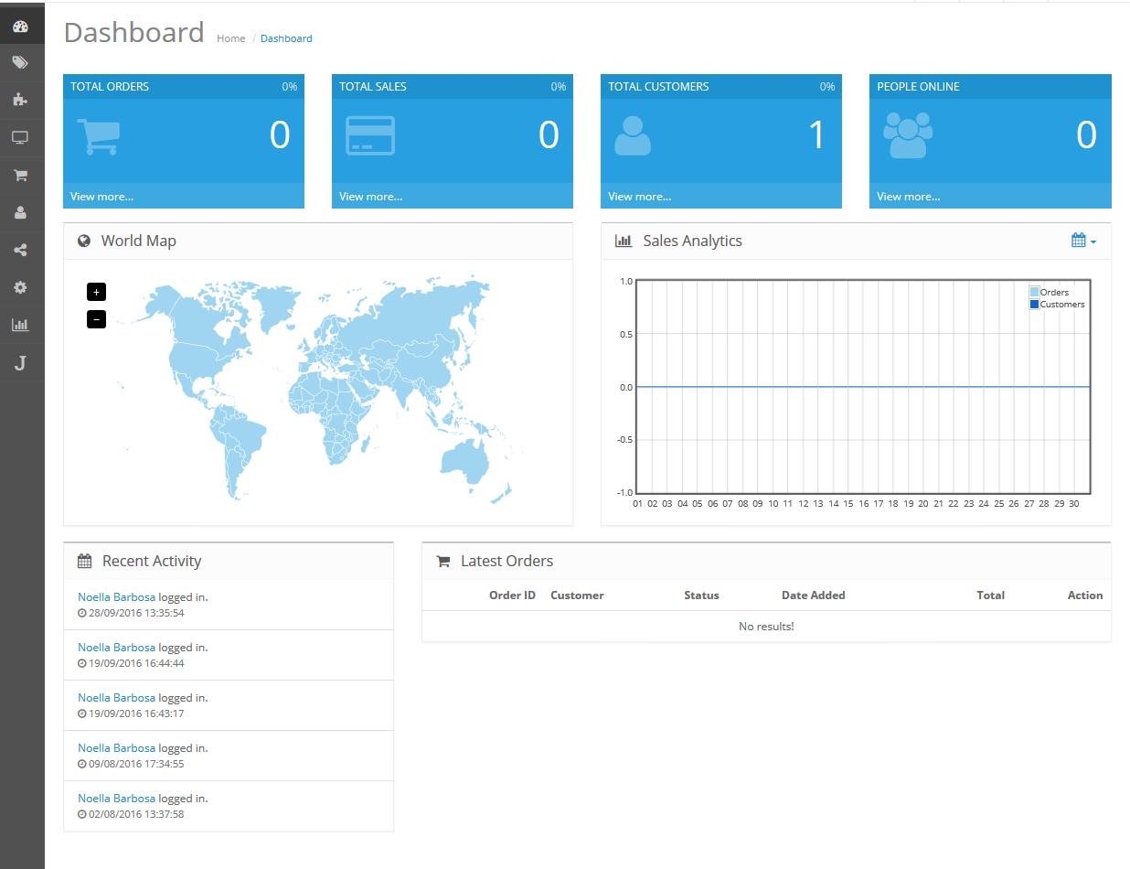 dashboard map