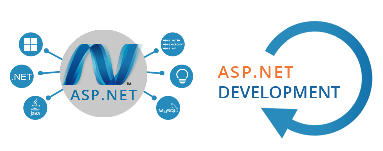 asp-net-development-trichy