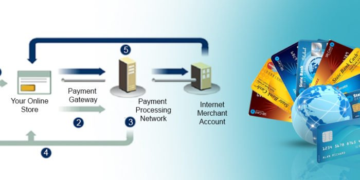 Payment Gateway Integrations Service