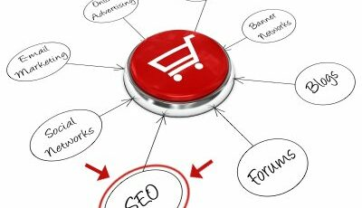 ecommerce-seo-services-trichy